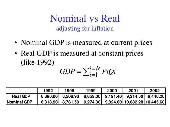Nominal vs Real