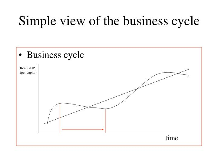 Simple view of the business cycle