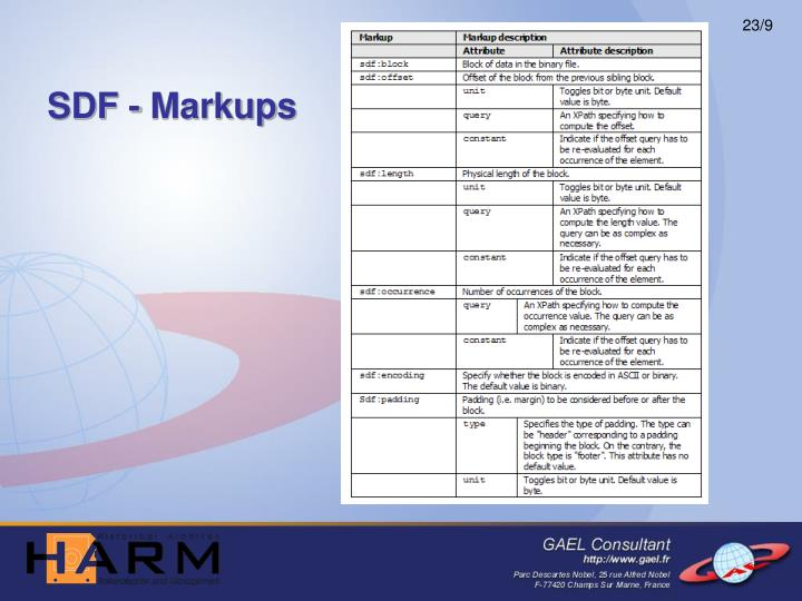 SDF - Markups