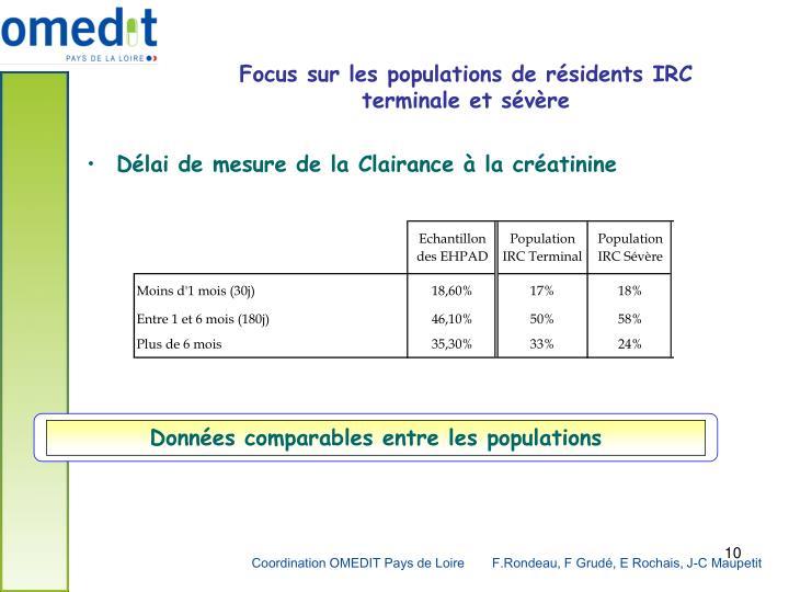 Focus sur les populations de résidents IRC terminale et sévère