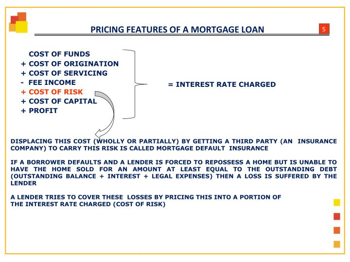 PRICING FEATURES OF A MORTGAGE LOAN