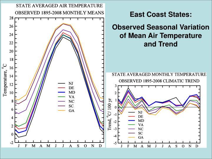East Coast States: