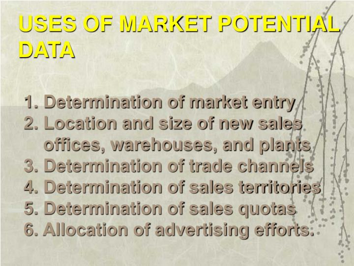 USES OF MARKET POTENTIAL
