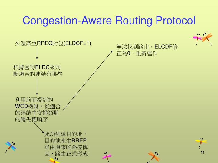 Congestion-Aware Routing Protocol