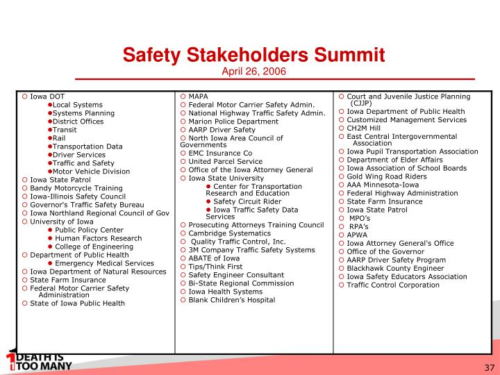 Safety Stakeholders Summit