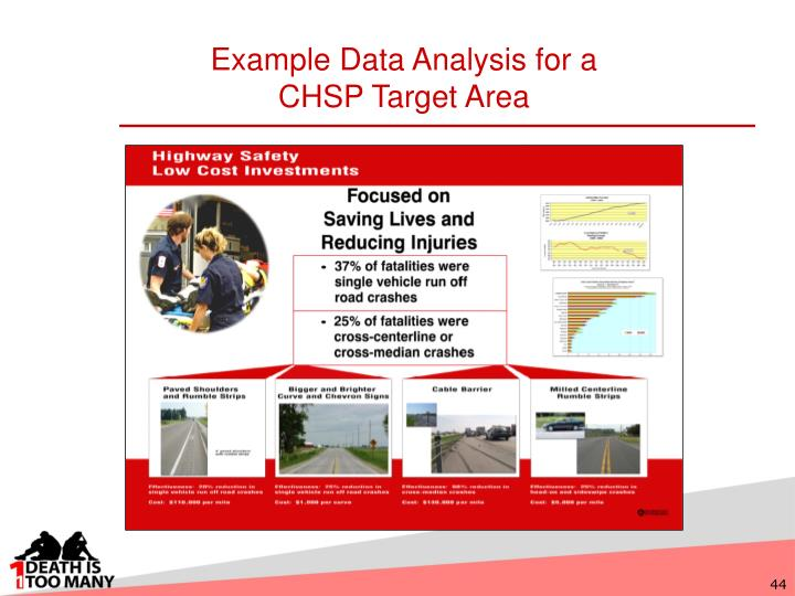 Example Data Analysis for a