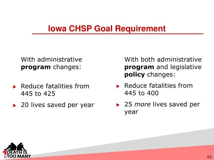 Iowa CHSP Goal Requirement