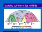 mapping subdirectories to mdss