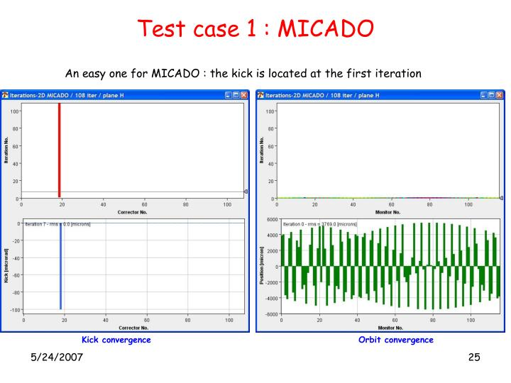 Test case 1 : MICADO