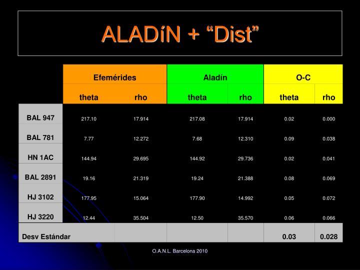 "ALADíN + ""Dist"""