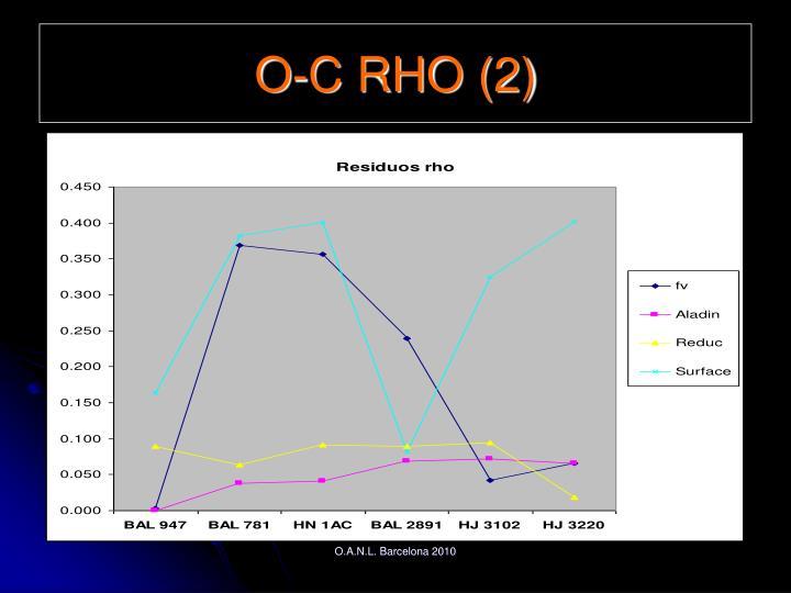 O-C RHO (2)