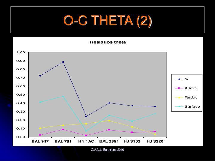 O-C THETA (2)