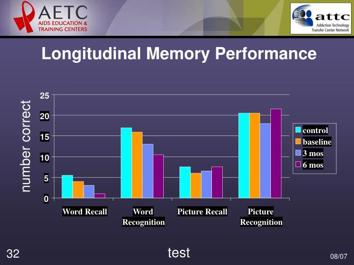 Longitudinal Memory Performance