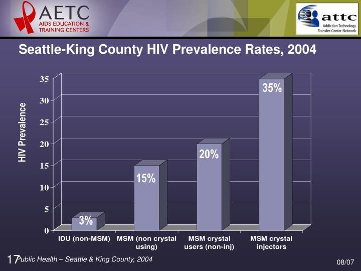 Seattle-King County HIV Prevalence Rates, 2004