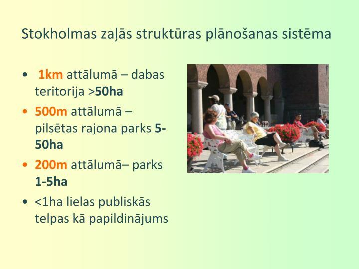 Stokholmas zaļās struktūras plānošanas sistēma