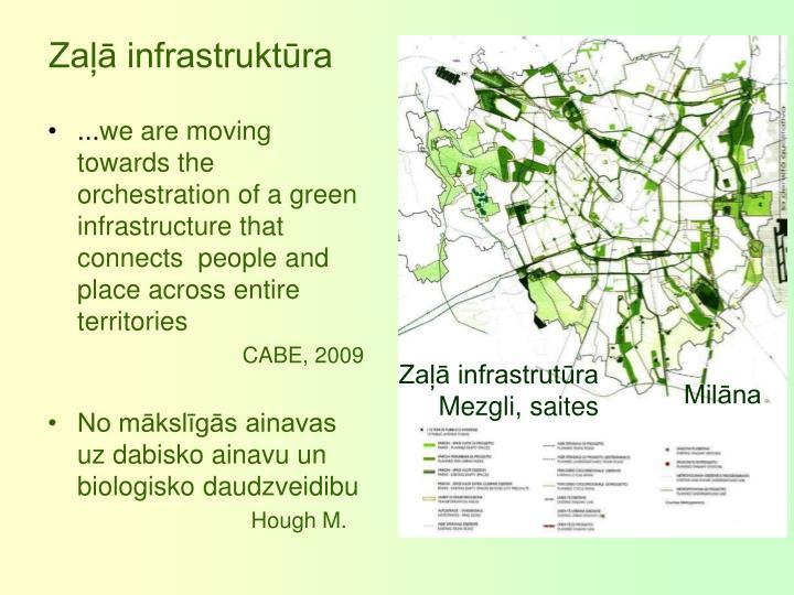Zaļā infrastruktūra
