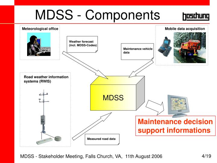 mdss components n.