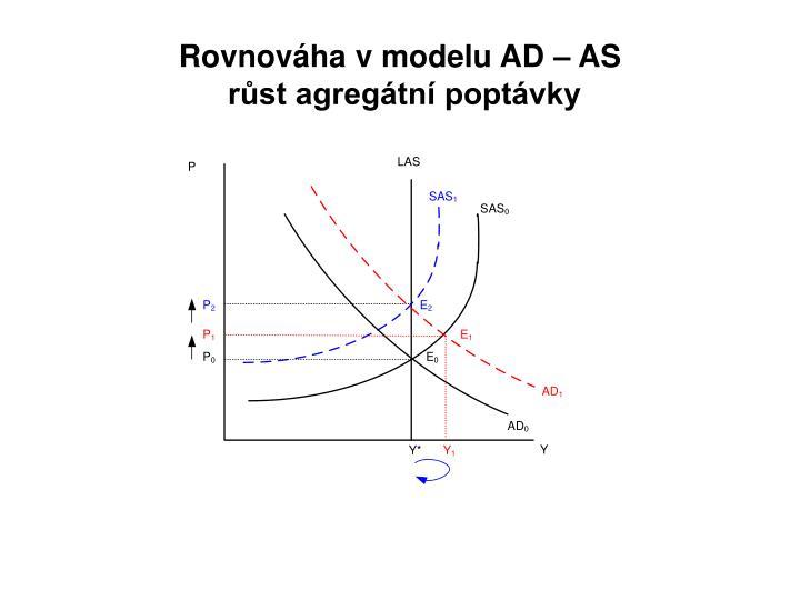 Rovnováha v modelu AD – AS