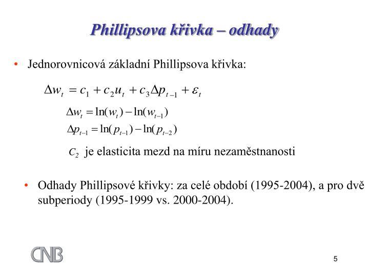 Phillipsova křivka – odhady