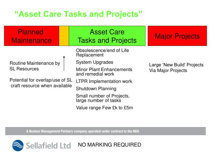 """""""Asset Care Tasks and Projects"""""""