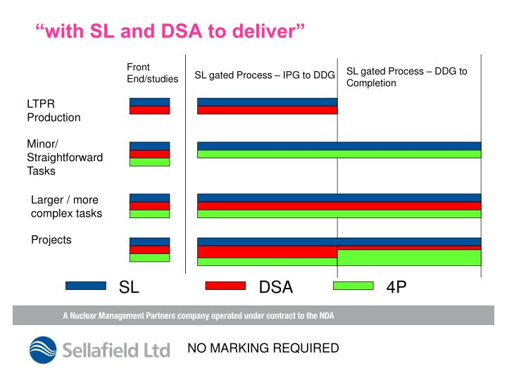"""""""with SL and DSA to deliver"""""""