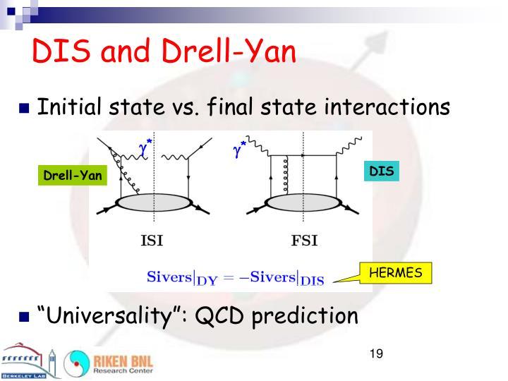 DIS and Drell-Yan