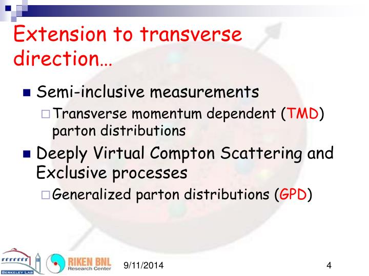 Extension to transverse direction…