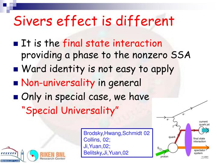 Sivers effect is different