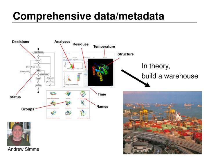 Comprehensive data/metadata