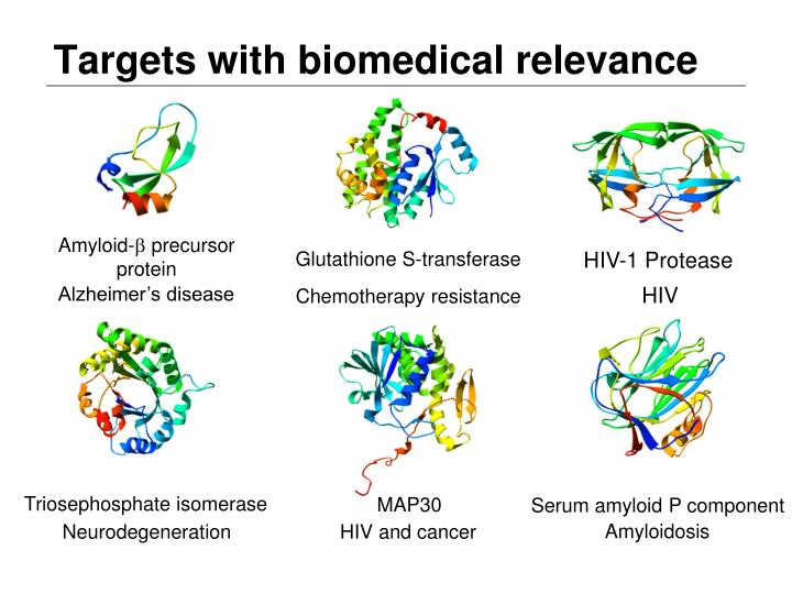 Targets with biomedical relevance