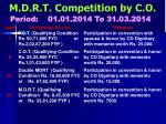 m d r t competition by c o