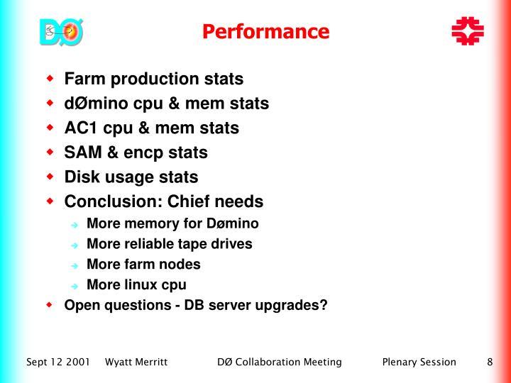 Farm production stats