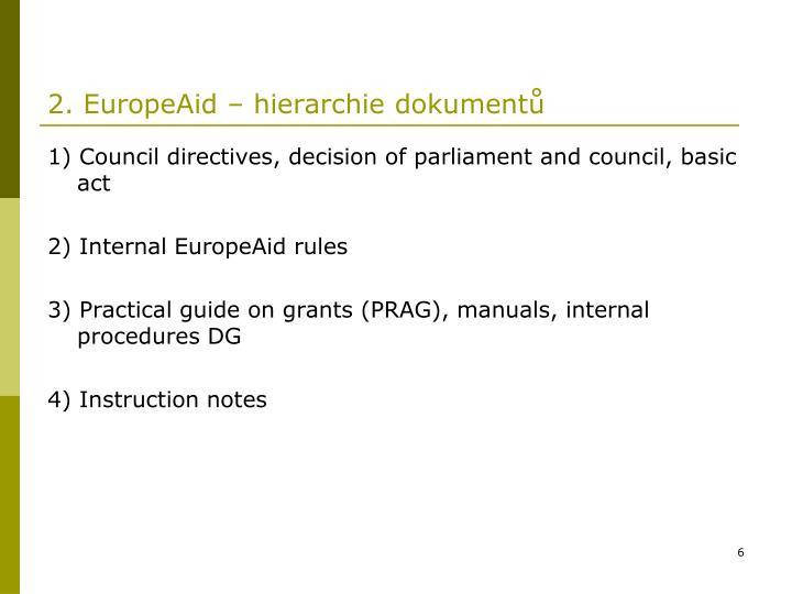 2. EuropeAid – hierarchie dokumentů