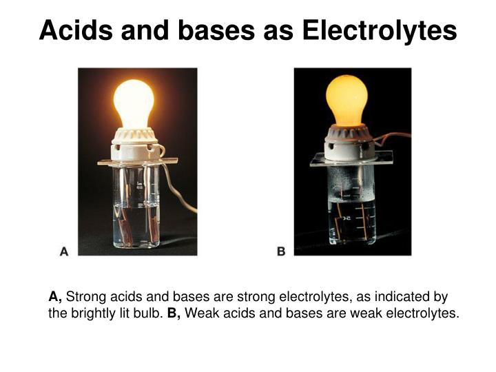 Acids and bases as Electrolytes