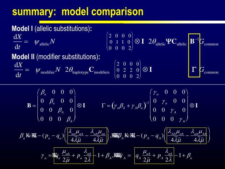 summary:  model comparison