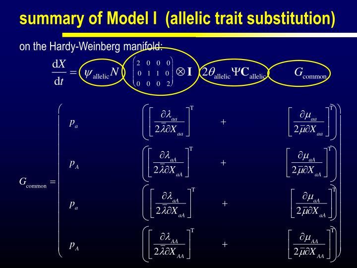 summary of Model I  (allelic trait substitution)