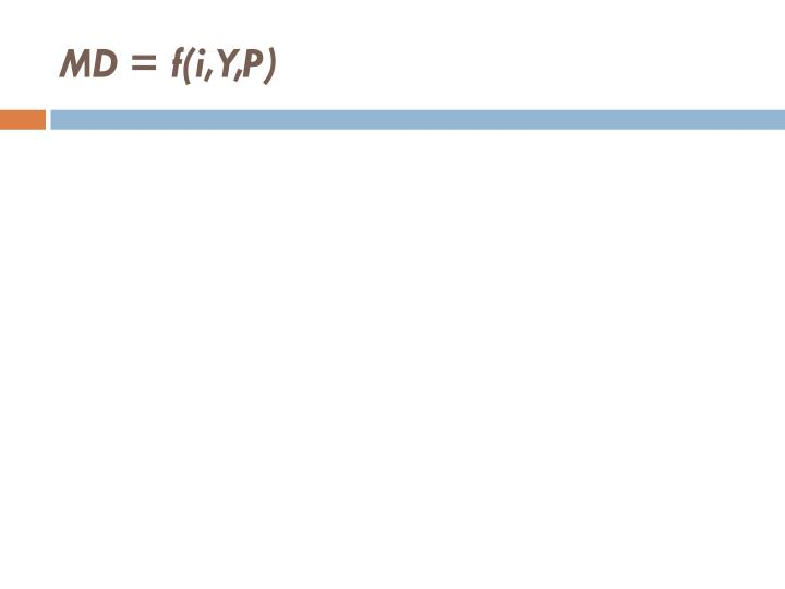 MD = f(i,Y,P)