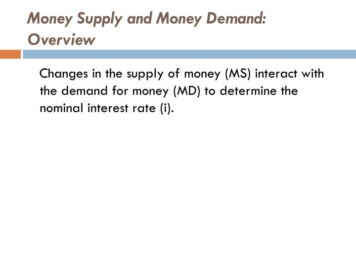 Money supply and money demand overview