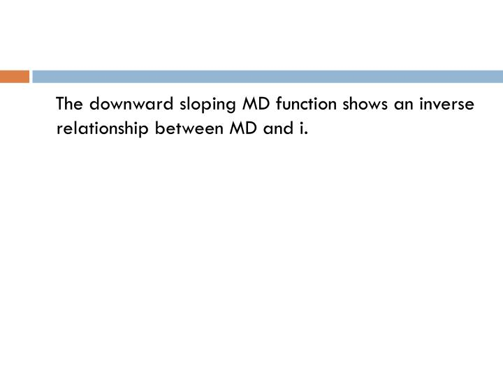 The downward sloping MD function shows an inverse relationship between MD and i.