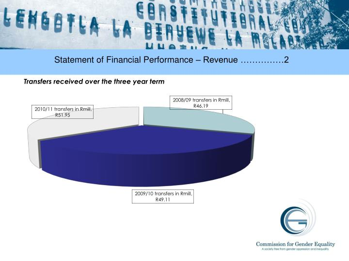 Statement of Financial Performance – Revenue ……………2