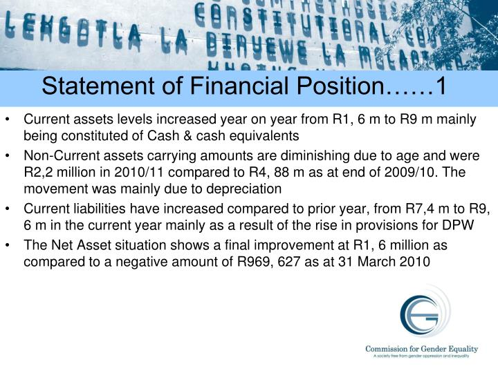 Statement of Financial Position……1