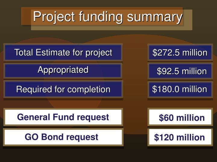 Project funding summary