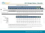 2011 budget status benefits