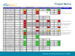 program metrics