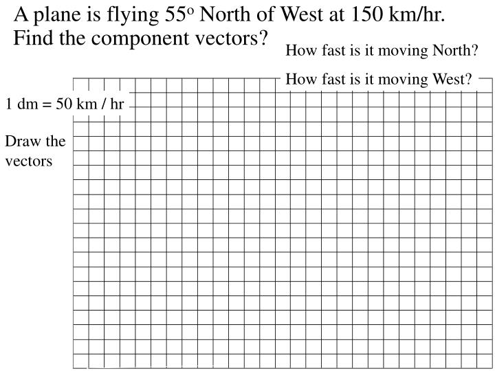A plane is flying 55