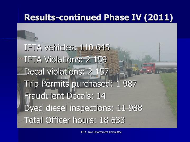 Results-continued Phase IV (2011)