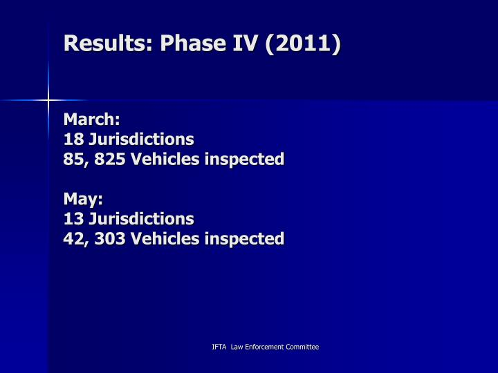 Results: Phase IV (2011)