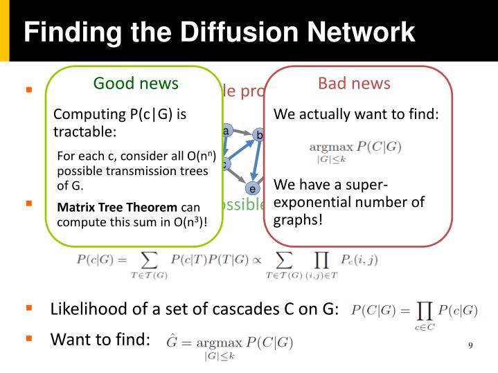 Finding the Diffusion Network