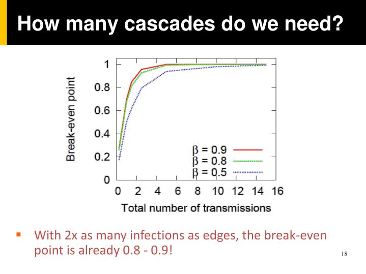How many cascades do we need?