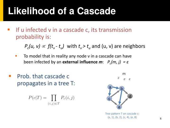 Likelihood of a Cascade